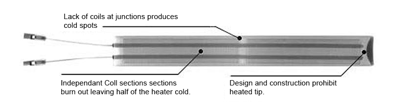 Conventional-heater-XRAY