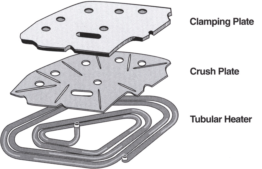Conventional Crush Plate Assembly